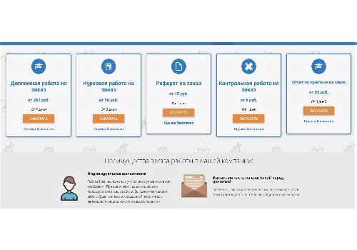 Использование онлайн-помощи в написании учебных работ